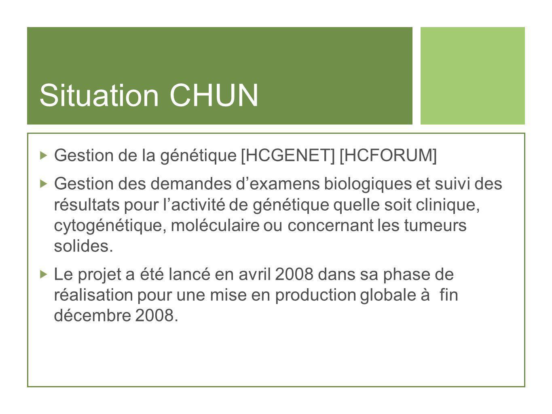 Situation CHUN Gestion de la génétique [HCGENET] [HCFORUM] Gestion des demandes dexamens biologiques et suivi des résultats pour lactivité de génétiqu