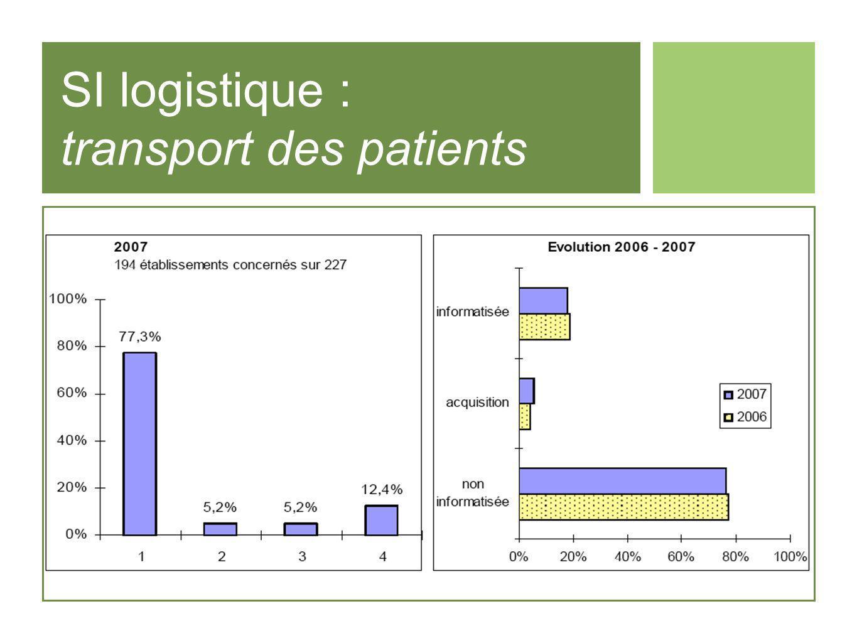 SI logistique : transport des patients