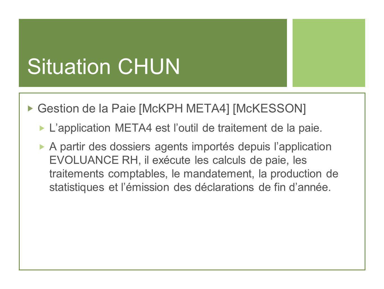 Situation CHUN Gestion de la Paie [McKPH META4] [McKESSON] Lapplication META4 est loutil de traitement de la paie. A partir des dossiers agents import