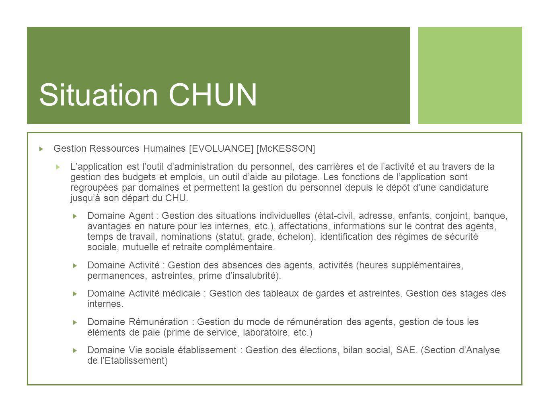 Situation CHUN Gestion Ressources Humaines [EVOLUANCE] [McKESSON] Lapplication est loutil dadministration du personnel, des carrières et de lactivité