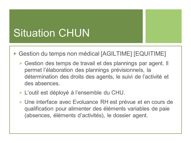Situation CHUN Gestion du temps non médical [AGILTIME] [EQUITIME] Gestion des temps de travail et des plannings par agent. Il permet lélaboration des