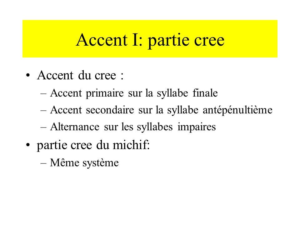 Accent I: partie cree Accent du cree : –Accent primaire sur la syllabe finale –Accent secondaire sur la syllabe antépénultième –Alternance sur les syl