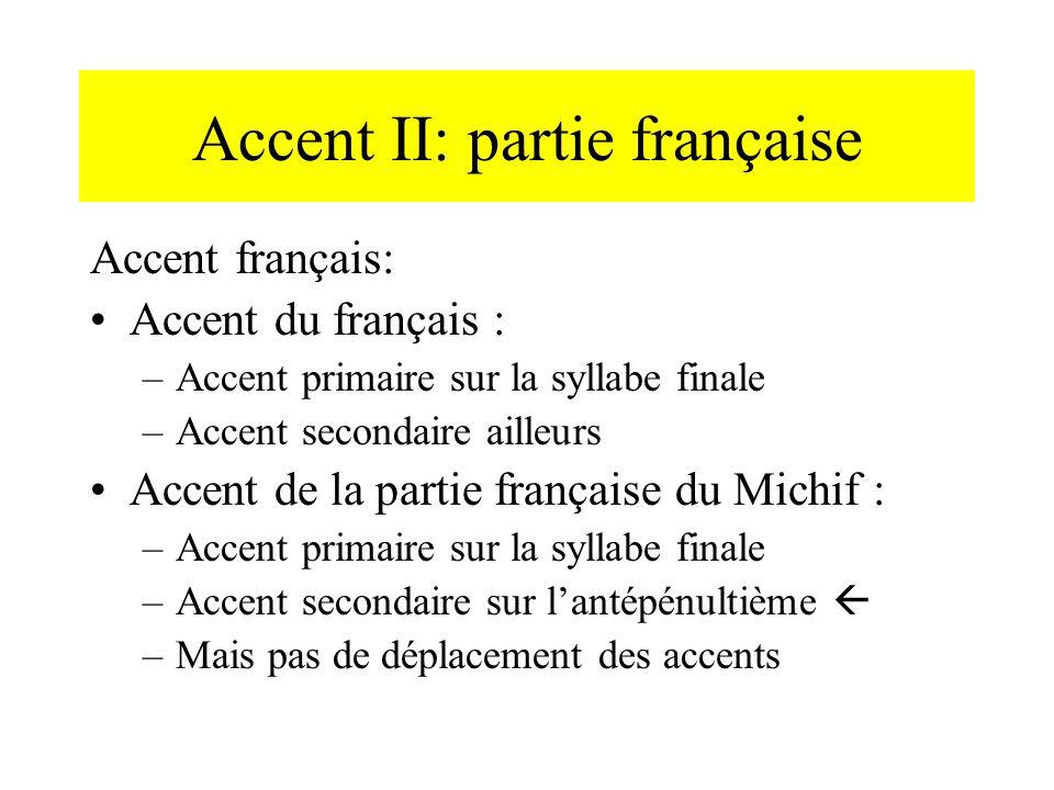 Accent II: partie française Accent français: Accent du français : –Accent primaire sur la syllabe finale –Accent secondaire ailleurs Accent de la part