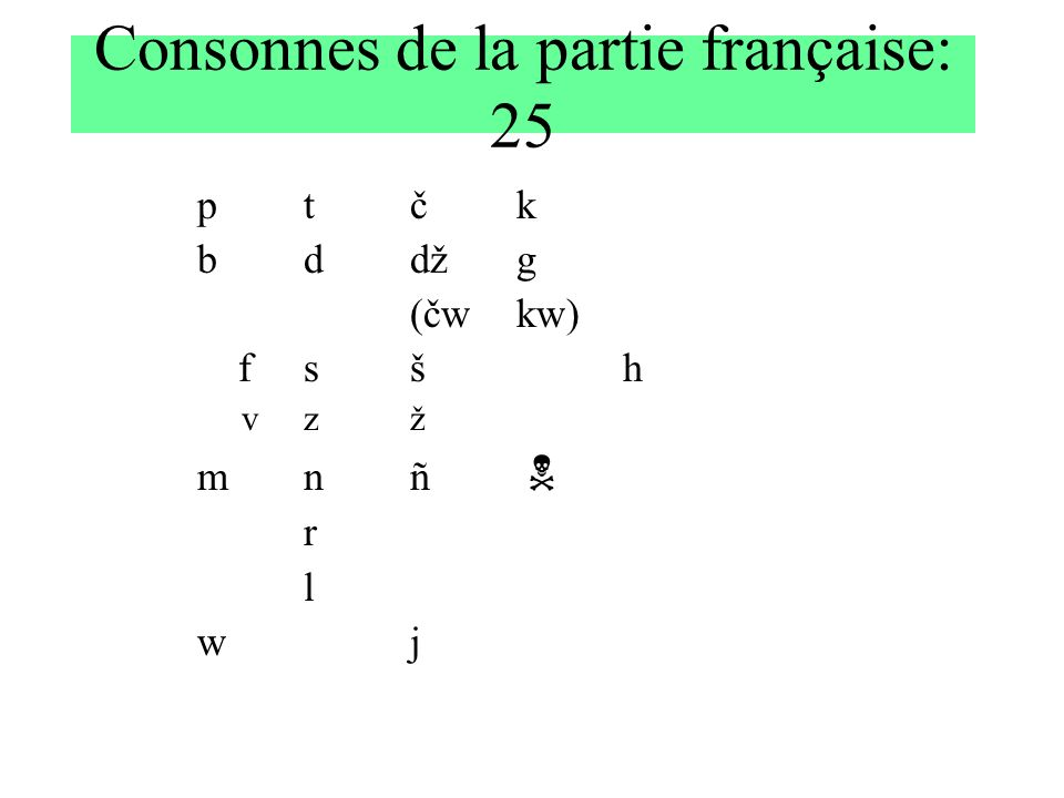 Consonnes de la partie française: 25 ptčk bddžg (čwkw) fsšh vzž mnñ N r l wj