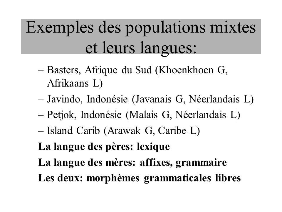 Exemples des populations mixtes et leurs langues: –Basters, Afrique du Sud (Khoenkhoen G, Afrikaans L) –Javindo, Indonésie (Javanais G, Néerlandais L)