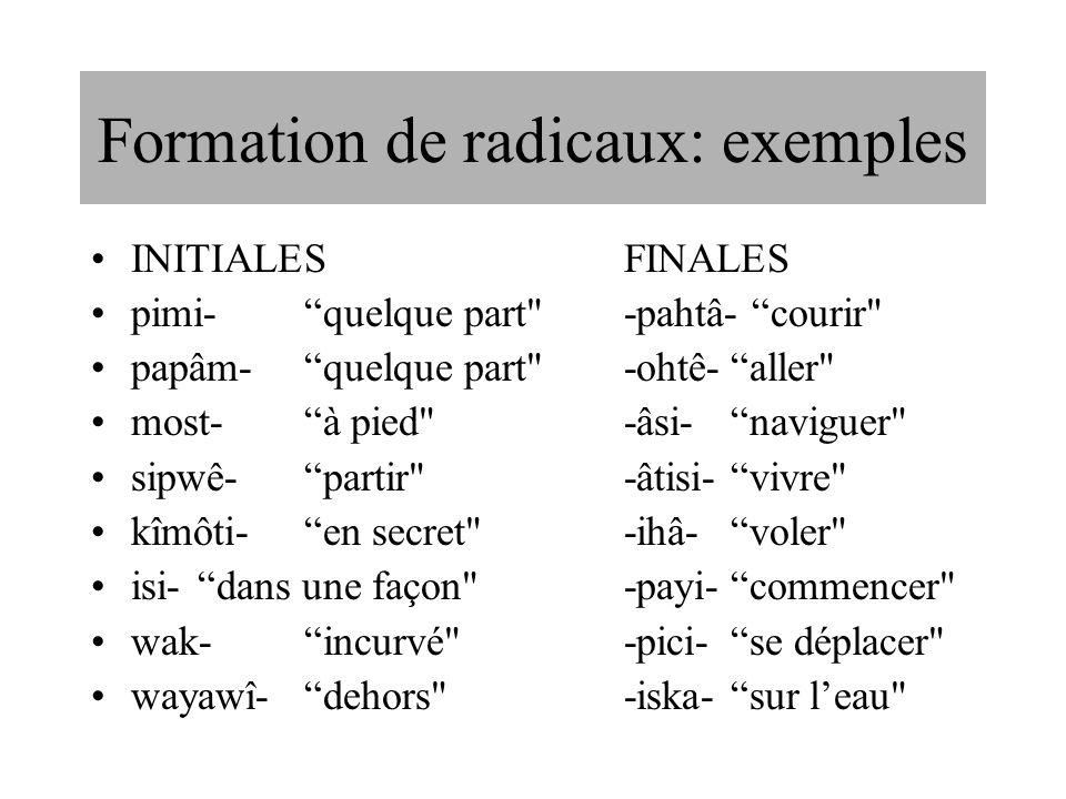 Formation de radicaux: exemples INITIALESFINALES pimi-quelque part