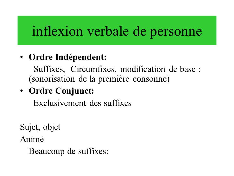 inflexion verbale de personne Ordre Indépendent: Suffixes, Circumfixes, modification de base : (sonorisation de la première consonne) Ordre Conjunct:
