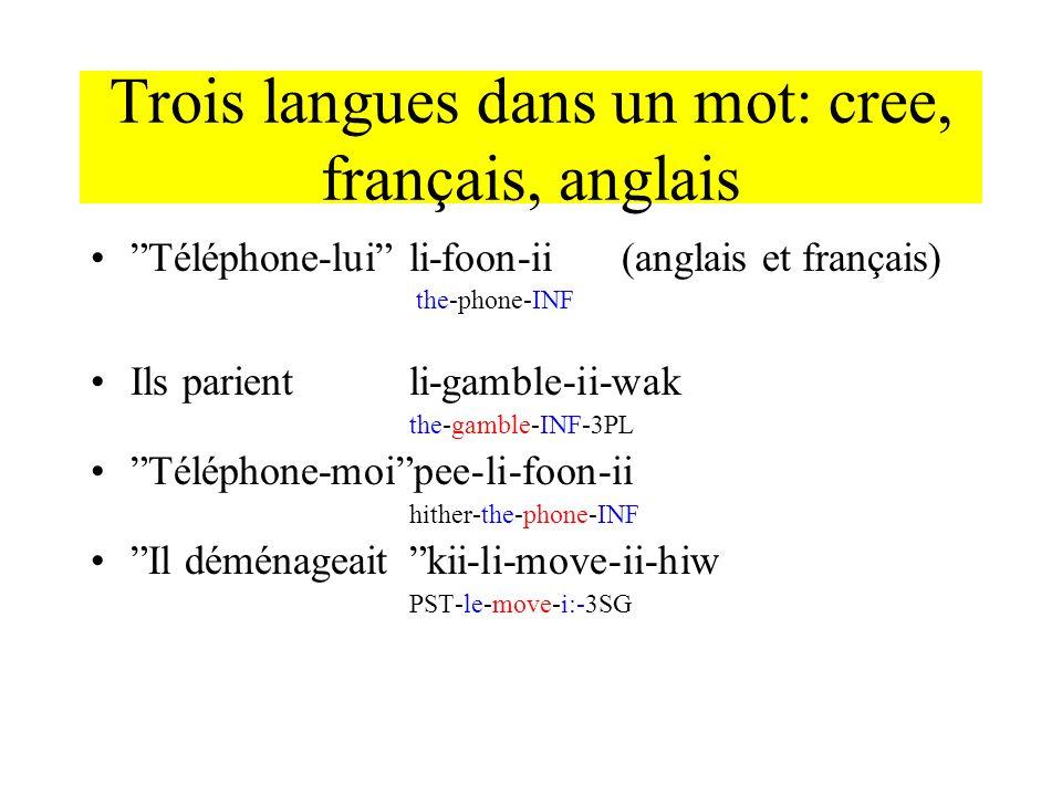 Trois langues dans un mot: cree, français, anglais Téléphone-luili-foon-ii (anglais et français) the-phone-INF Ils parientli-gamble-ii-wak the-gamble-