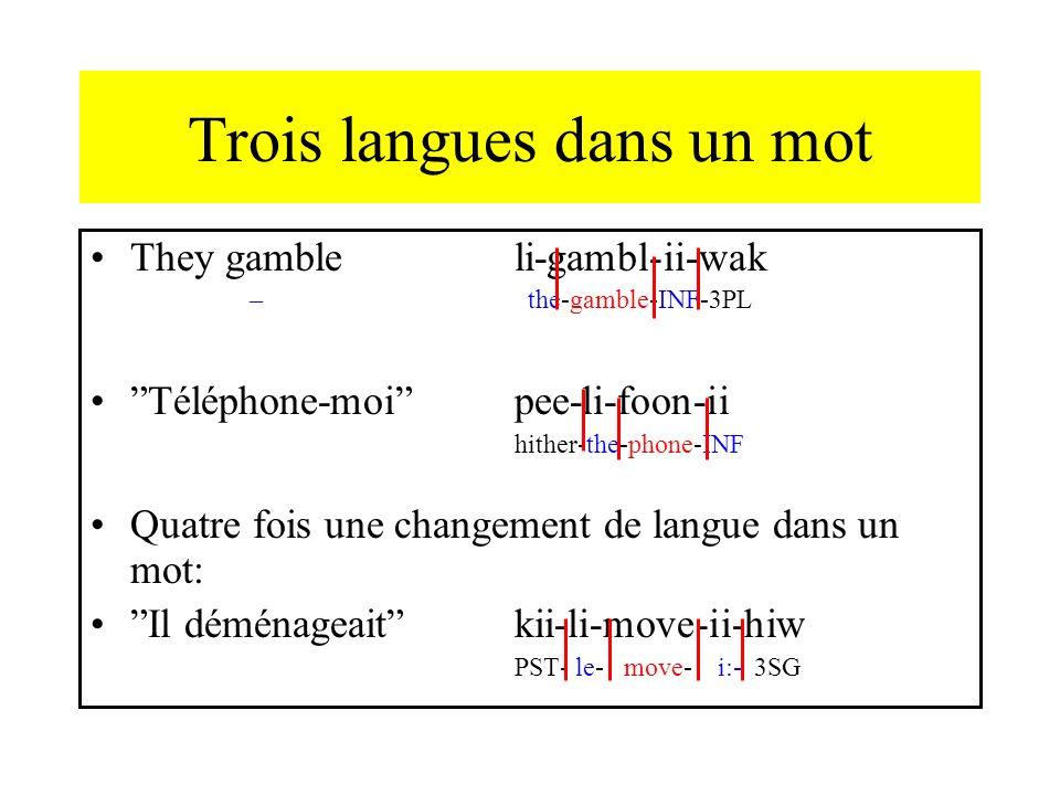 Trois langues dans un mot They gambleli-gambl-ii-wak – the-gamble-INF-3PL Téléphone-moipee-li-foon-ii hither-the-phone-INF Quatre fois une changement