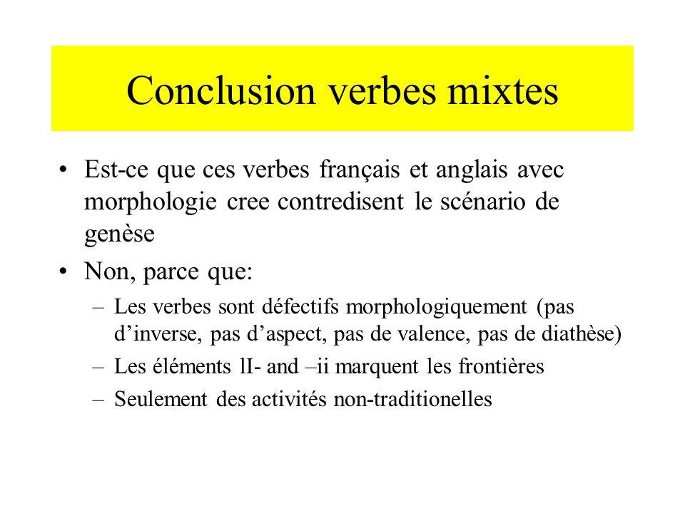 Conclusion verbes mixtes Est-ce que ces verbes français et anglais avec morphologie cree contredisent le scénario de genèse Non, parce que: –Les verbe