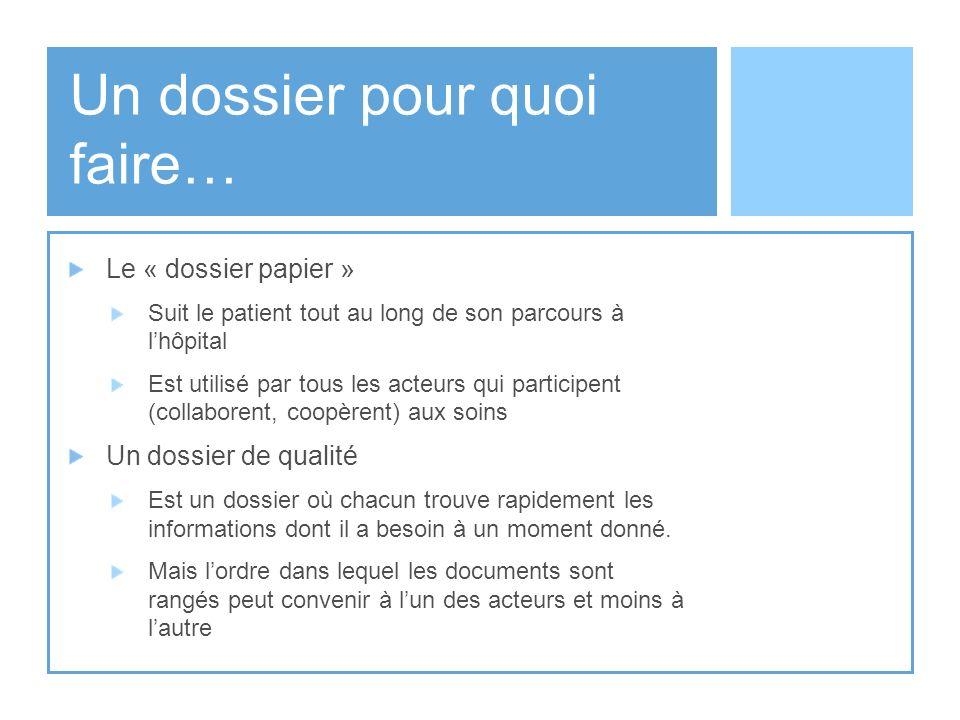 Un dossier pour quoi faire… Le « dossier papier » Suit le patient tout au long de son parcours à lhôpital Est utilisé par tous les acteurs qui partici