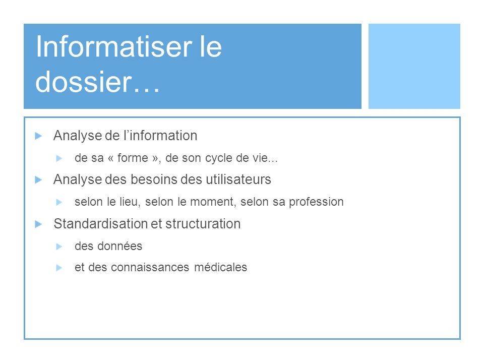 Informatiser le dossier… Analyse de linformation de sa « forme », de son cycle de vie... Analyse des besoins des utilisateurs selon le lieu, selon le
