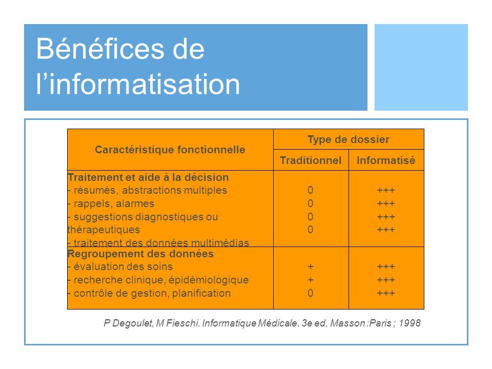 Bénéfices de linformatisation Traitement et aide à la décision - résumés, abstractions multiples - rappels, alarmes - suggestions diagnostiques ou thé