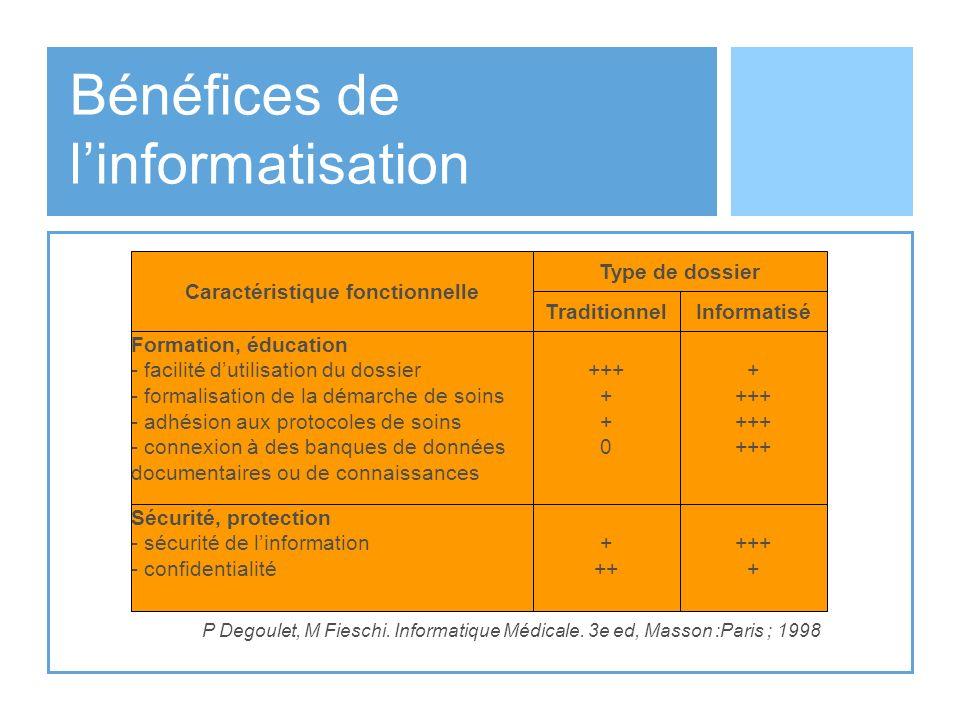Bénéfices de linformatisation Formation, éducation - facilité dutilisation du dossier - formalisation de la démarche de soins - adhésion aux protocole