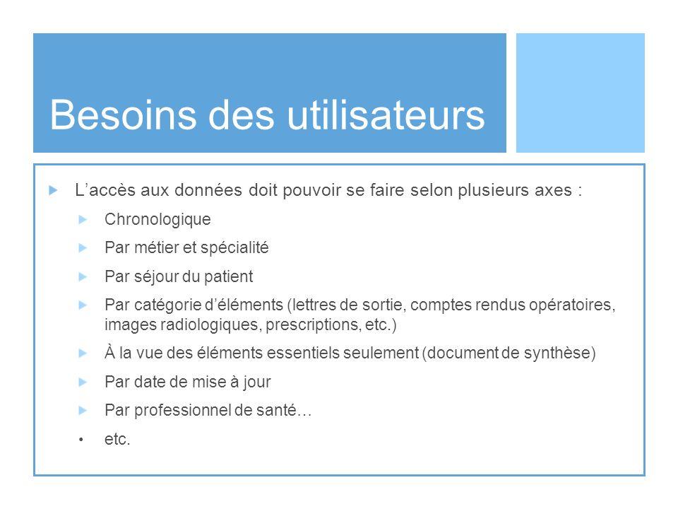 Besoins des utilisateurs Laccès aux données doit pouvoir se faire selon plusieurs axes : Chronologique Par métier et spécialité Par séjour du patient
