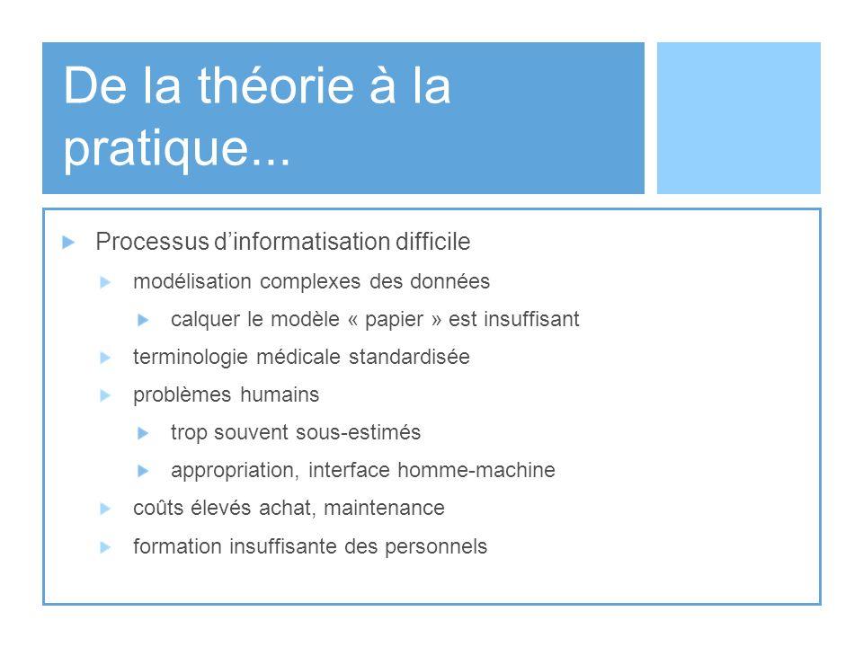 De la théorie à la pratique... Processus dinformatisation difficile modélisation complexes des données calquer le modèle « papier » est insuffisant te
