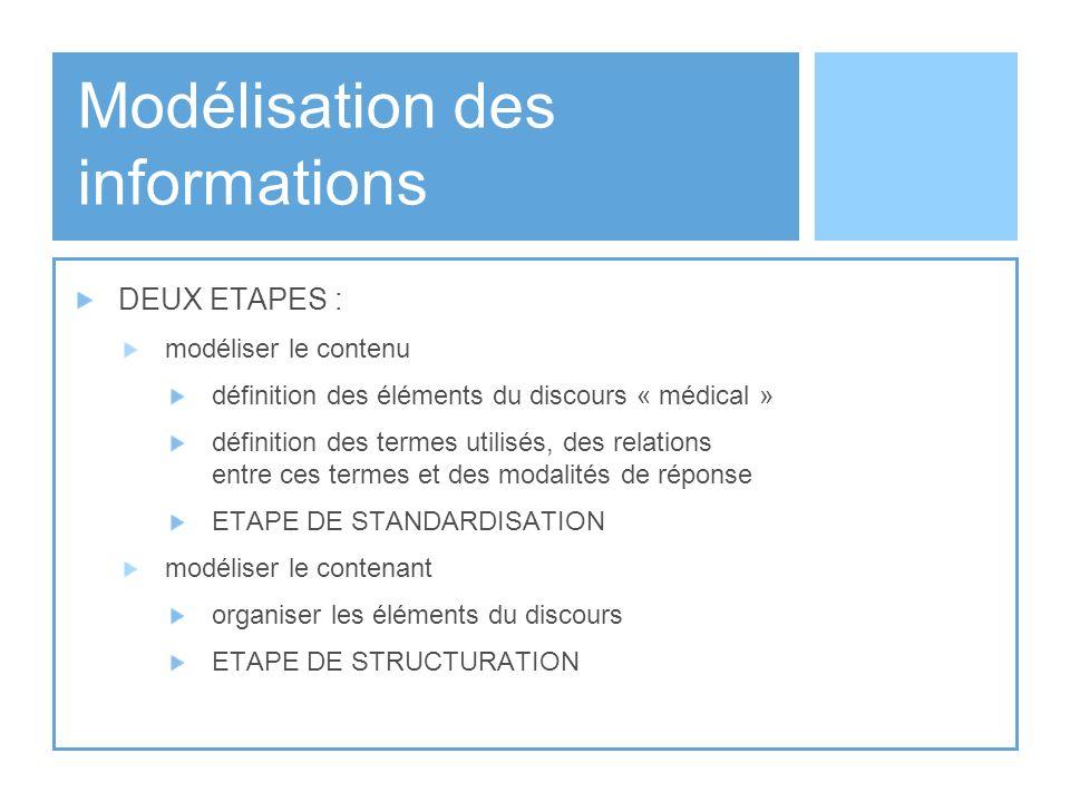 Modélisation des informations DEUX ETAPES : modéliser le contenu définition des éléments du discours « médical » définition des termes utilisés, des r