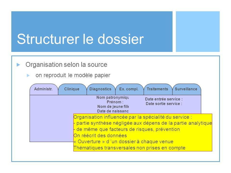 Structurer le dossier Organisation selon la source on reproduit le modèle papier CliniqueDiagnosticsEx. compl.TraitementsSurveillanceAdministr. Nom pa