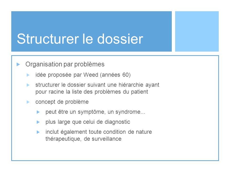 Structurer le dossier Organisation par problèmes idée proposée par Weed (années 60) structurer le dossier suivant une hiérarchie ayant pour racine la