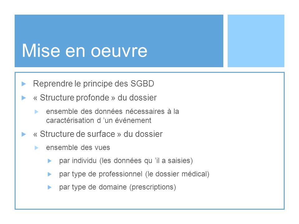 Mise en oeuvre Reprendre le principe des SGBD « Structure profonde » du dossier ensemble des données nécessaires à la caractérisation d un événement «