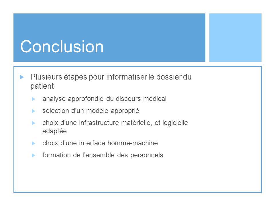 Conclusion Plusieurs étapes pour informatiser le dossier du patient analyse approfondie du discours médical sélection dun modèle approprié choix dune