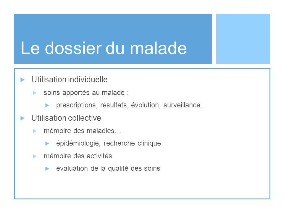 Le dossier du malade Utilisation individuelle soins apportés au malade : prescriptions, résultats, évolution, surveillance.. Utilisation collective mé