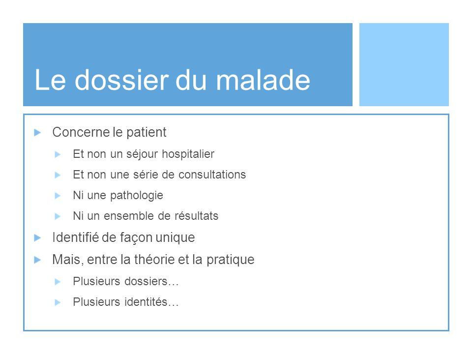 Le dossier du malade Concerne le patient Et non un séjour hospitalier Et non une série de consultations Ni une pathologie Ni un ensemble de résultats