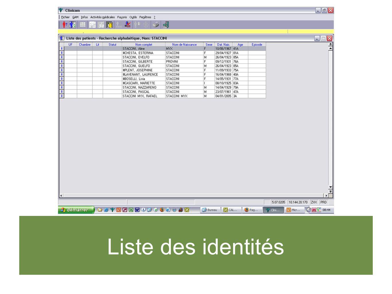 Liste des identités
