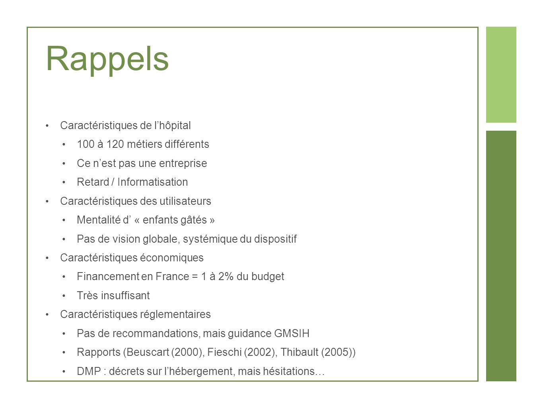 Rappels Caractéristiques de lhôpital 100 à 120 métiers différents Ce nest pas une entreprise Retard / Informatisation Caractéristiques des utilisateur