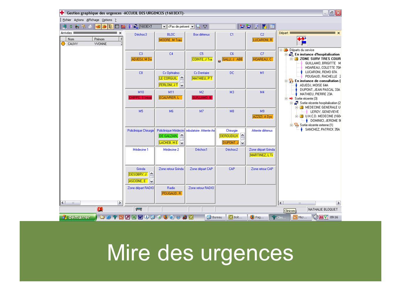 Mire des urgences