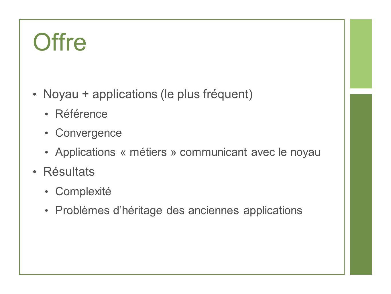 Offre Noyau + applications (le plus fréquent) Référence Convergence Applications « métiers » communicant avec le noyau Résultats Complexité Problèmes