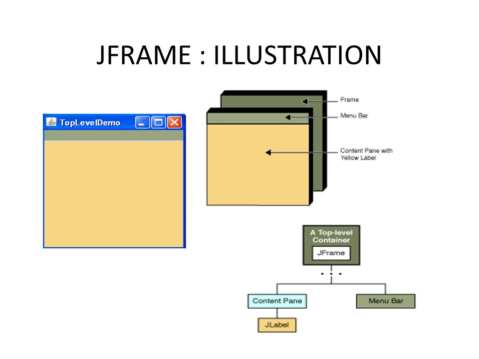 JFRAME : ILLUSTRATION 19