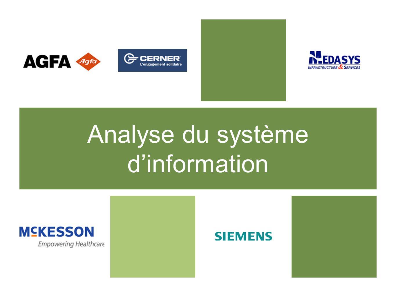 Analyse du système dinformation