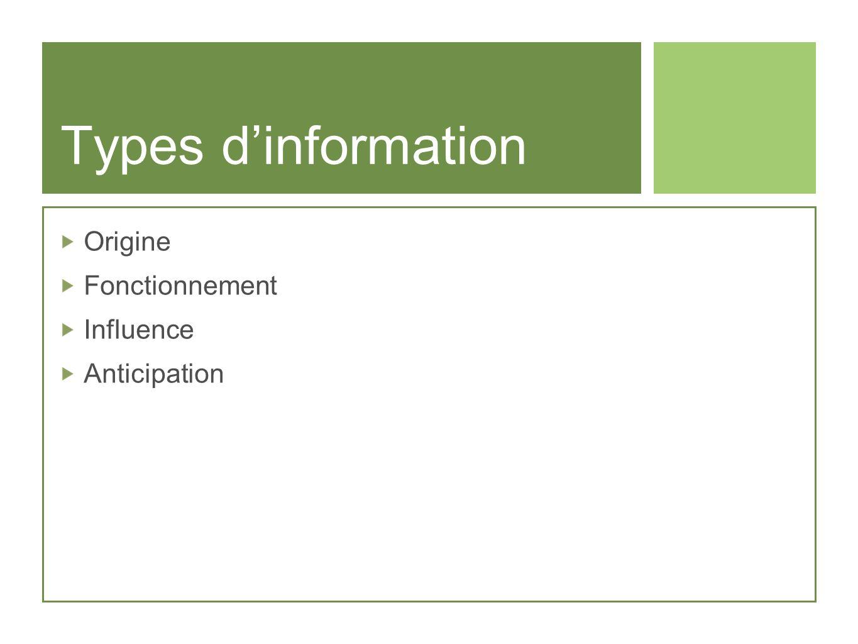 Types dinformation Origine Fonctionnement Influence Anticipation