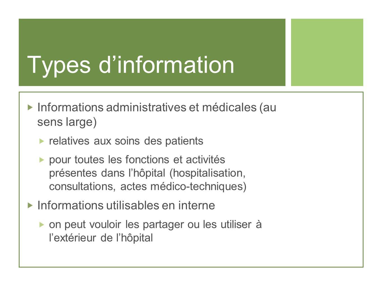 Types dinformation Informations administratives et médicales (au sens large) relatives aux soins des patients pour toutes les fonctions et activités p