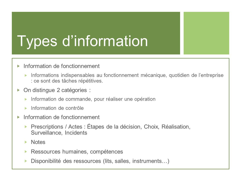 Types dinformation Information de fonctionnement Informations indispensables au fonctionnement mécanique, quotidien de lentreprise : ce sont des tâche