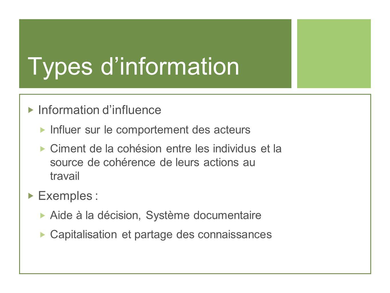 Types dinformation Information dinfluence Influer sur le comportement des acteurs Ciment de la cohésion entre les individus et la source de cohérence