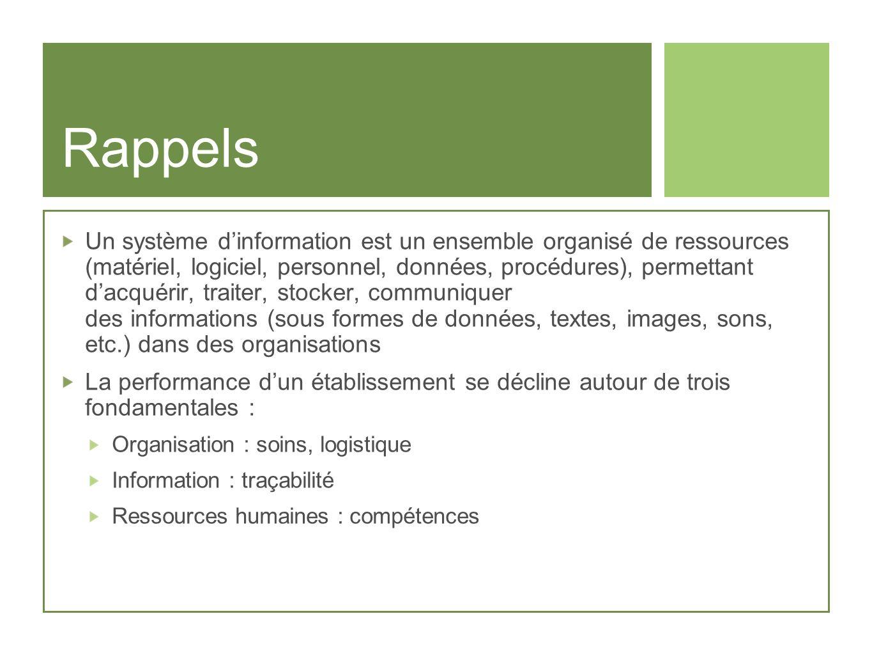 Rappels Un système dinformation est un ensemble organisé de ressources (matériel, logiciel, personnel, données, procédures), permettant dacquérir, tra