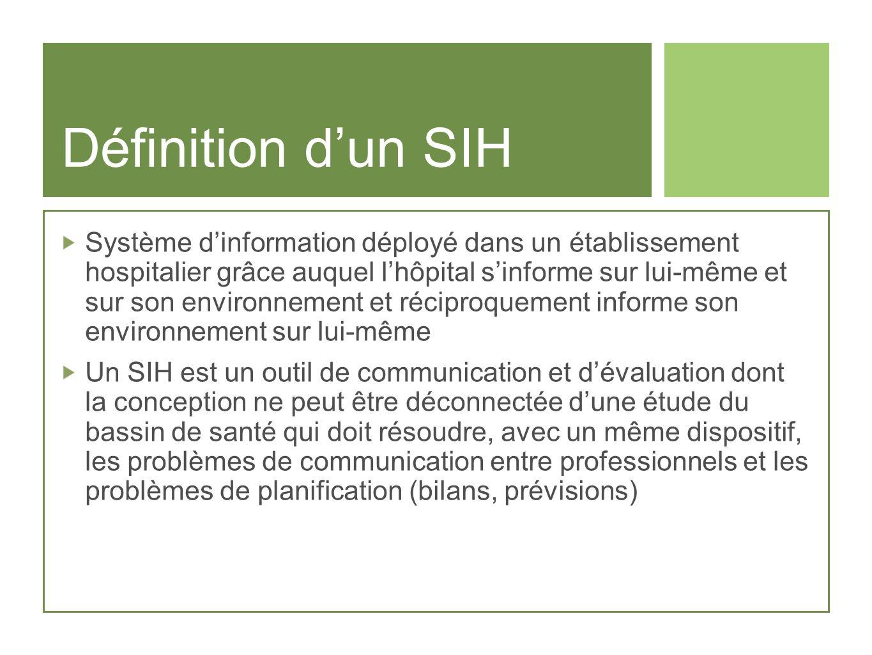 Définition dun SIH Système dinformation déployé dans un établissement hospitalier grâce auquel lhôpital sinforme sur lui-même et sur son environnement