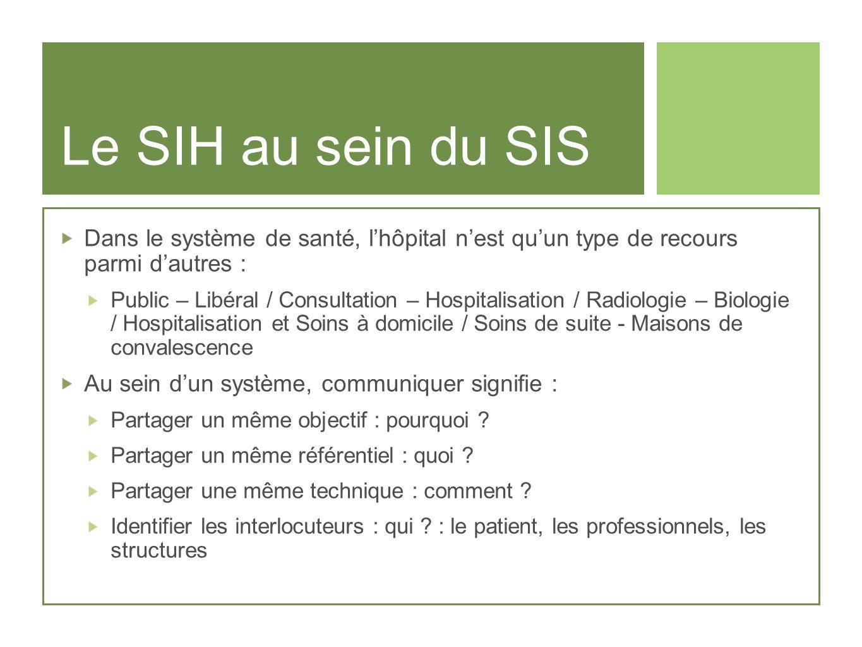 Le SIH au sein du SIS Dans le système de santé, lhôpital nest quun type de recours parmi dautres : Public – Libéral / Consultation – Hospitalisation /