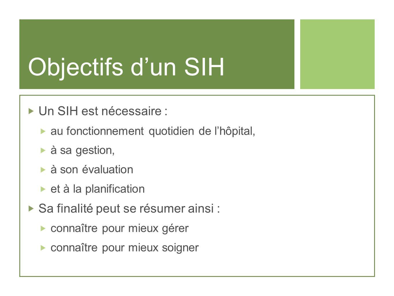 Objectifs dun SIH Un SIH est nécessaire : au fonctionnement quotidien de lhôpital, à sa gestion, à son évaluation et à la planification Sa finalité pe