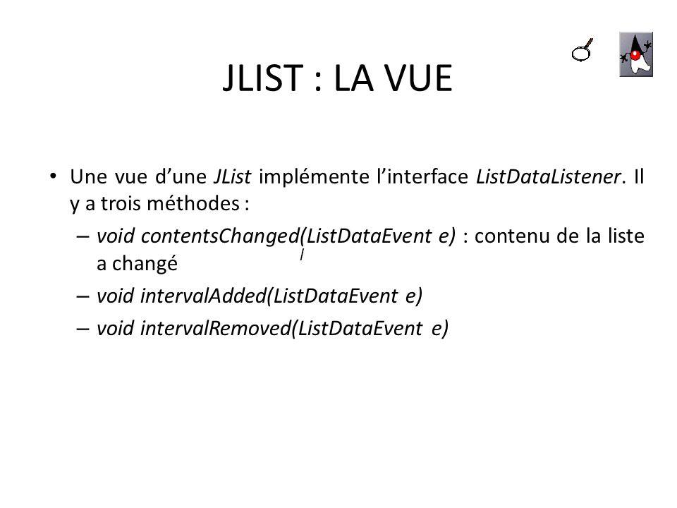 JLIST : LA VUE Une vue dune JList implémente linterface ListDataListener.