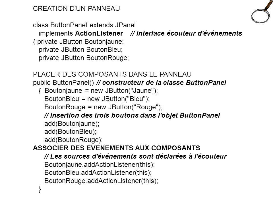 CREATION DUN PANNEAU class ButtonPanel extends JPanel implements ActionListener // interface écouteur d événements { private JButton Boutonjaune; private JButton BoutonBleu; private JButton BoutonRouge; PLACER DES COMPOSANTS DANS LE PANNEAU public ButtonPanel() // constructeur de la classe ButtonPanel { Boutonjaune = new JButton( Jaune ); BoutonBleu = new JButton( Bleu ); BoutonRouge = new JButton( Rouge ); // Insertion des trois boutons dans l objet ButtonPanel add(Boutonjaune); add(BoutonBleu); add(BoutonRouge); ASSOCIER DES EVENEMENTS AUX COMPOSANTS // Les sources d événements sont déclarées à l écouteur Boutonjaune.addActionListener(this); BoutonBleu.addActionListener(this); BoutonRouge.addActionListener(this); }