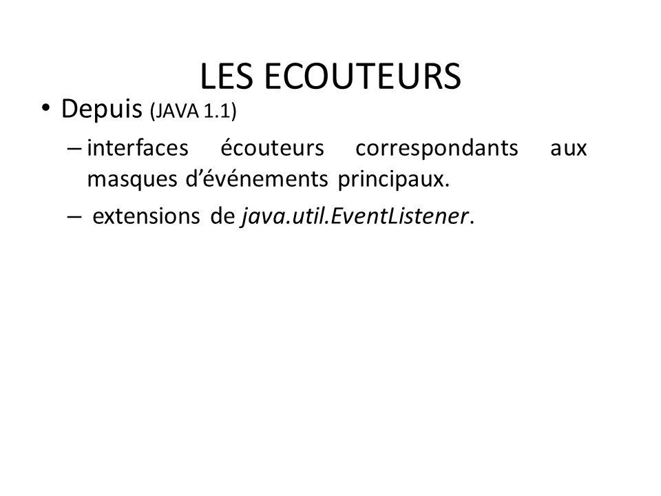 LES ECOUTEURS Depuis (JAVA 1.1) – interfaces écouteurs correspondants aux masques dévénements principaux.
