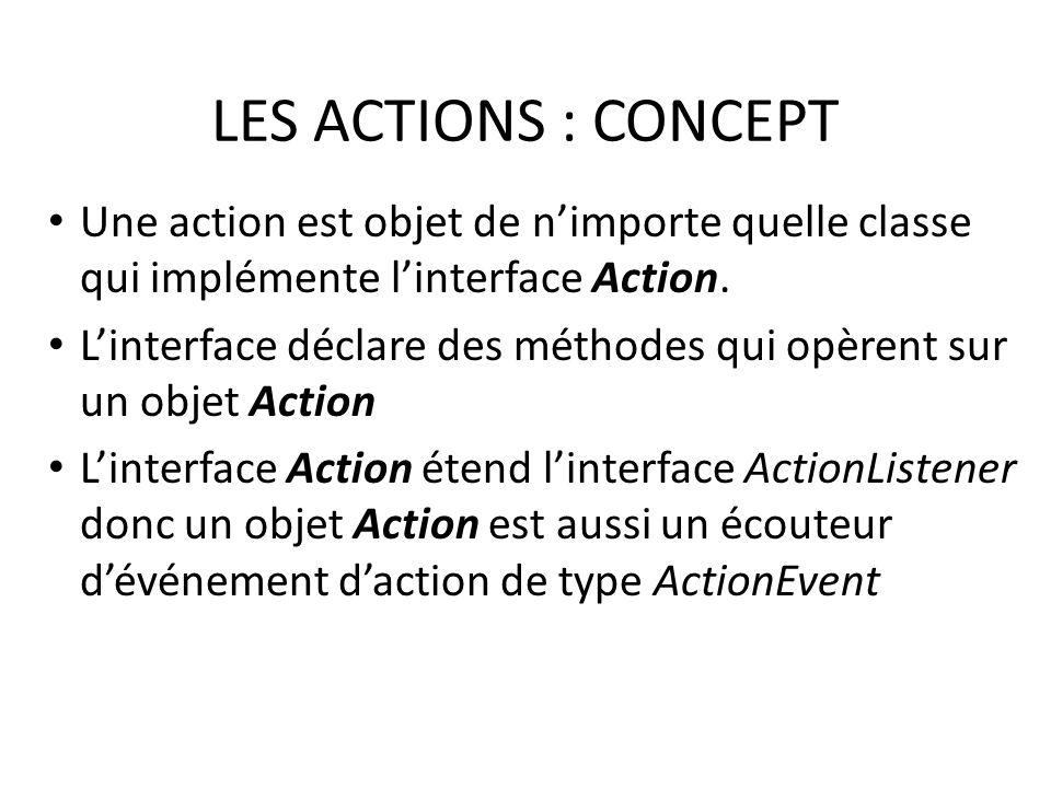 LES ACTIONS : CONCEPT Une action est objet de nimporte quelle classe qui implémente linterface Action.