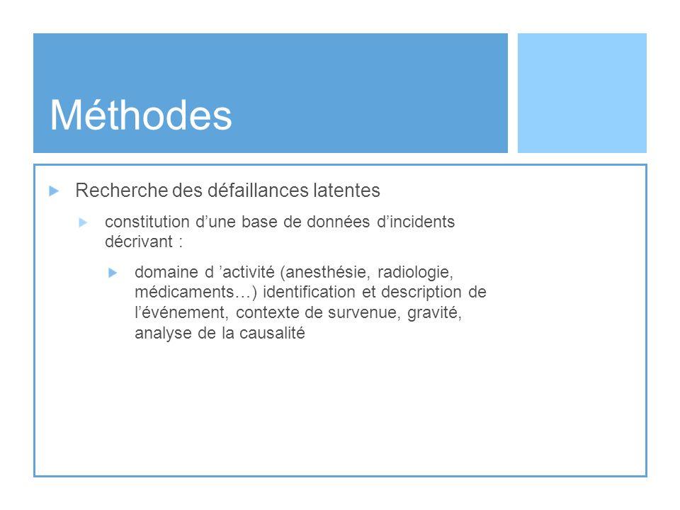 Méthodes Recherche des défaillances latentes constitution dune base de données dincidents décrivant : domaine d activité (anesthésie, radiologie, médi