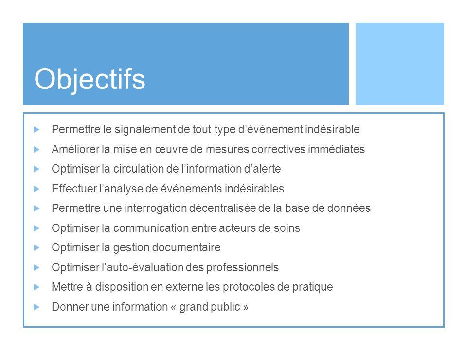 Objectifs Permettre le signalement de tout type dévénement indésirable Améliorer la mise en œuvre de mesures correctives immédiates Optimiser la circu