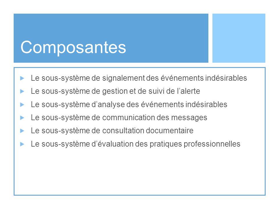 Composantes Le sous-système de signalement des événements indésirables Le sous-système de gestion et de suivi de lalerte Le sous-système danalyse des