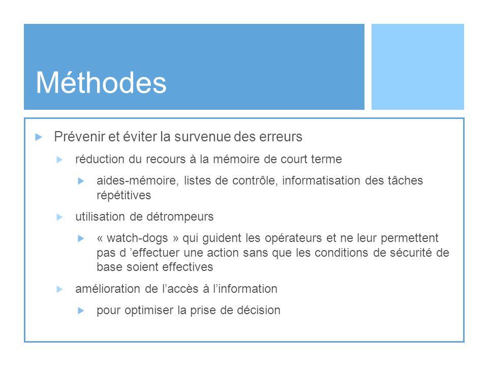 Méthodes Prévenir et éviter la survenue des erreurs réduction du recours à la mémoire de court terme aides-mémoire, listes de contrôle, informatisatio