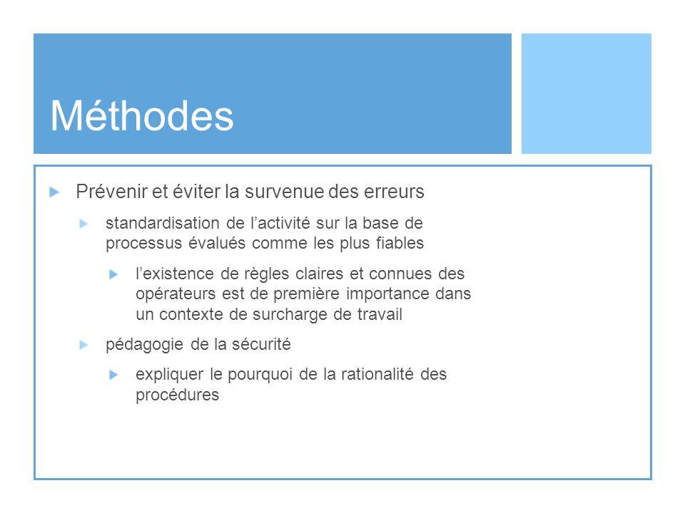 Méthodes Prévenir et éviter la survenue des erreurs standardisation de lactivité sur la base de processus évalués comme les plus fiables lexistence de